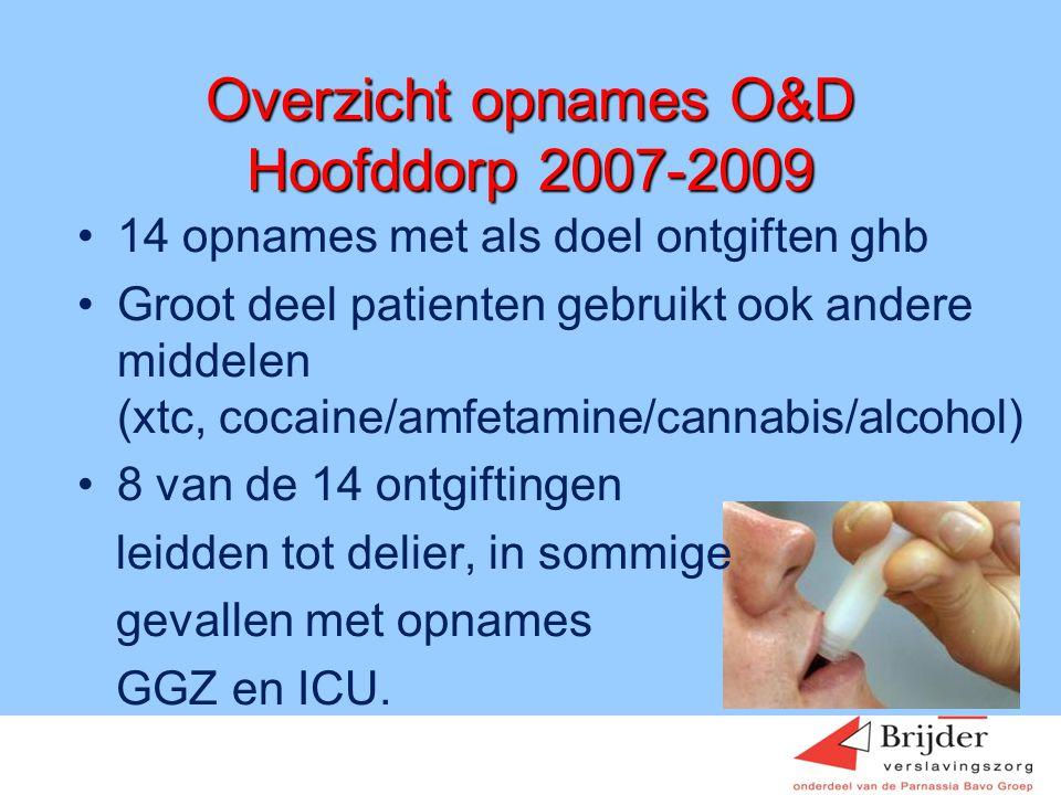 Overzicht opnames O&D Hoofddorp 2007-2009
