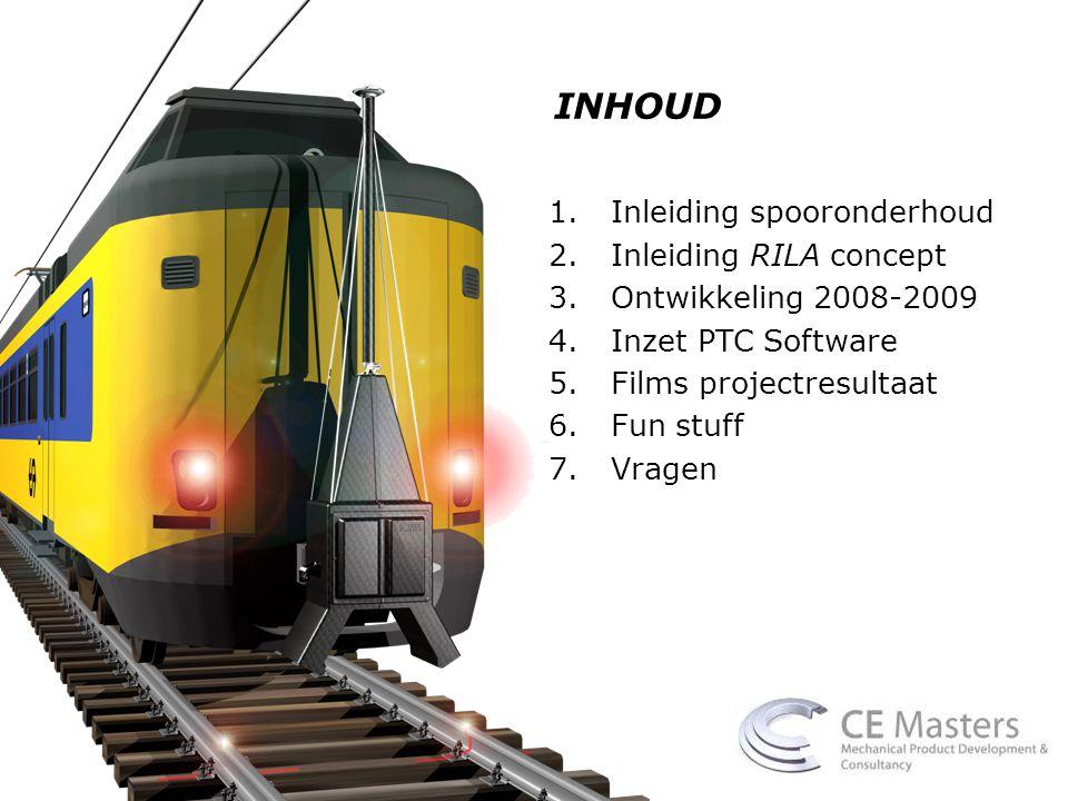 INHOUD Inleiding spooronderhoud Inleiding RILA concept