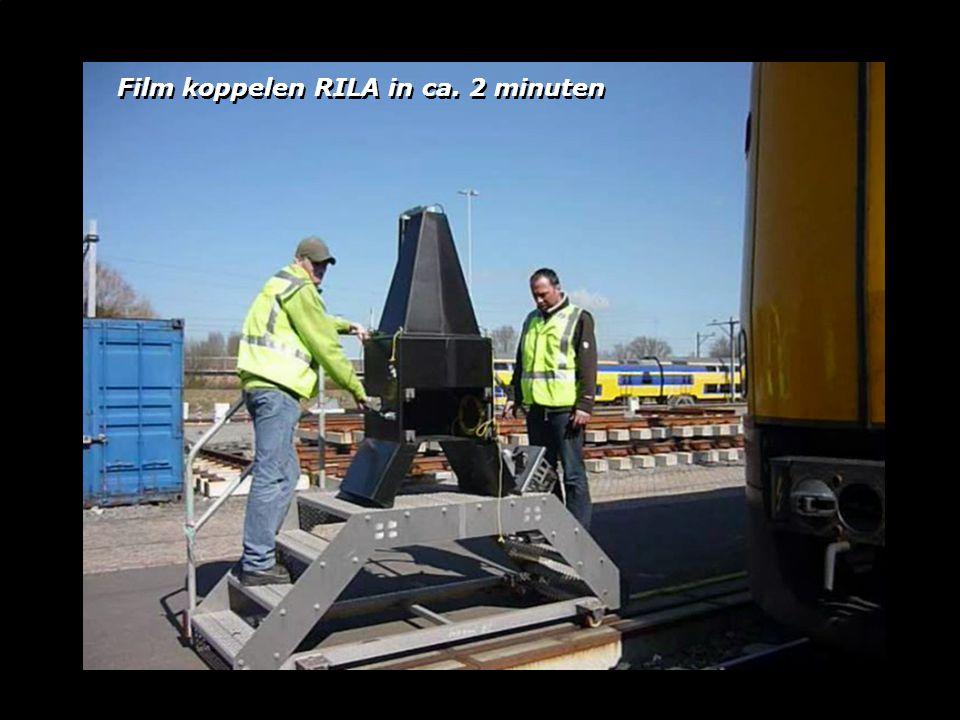Film koppelen RILA in ca. 2 minuten