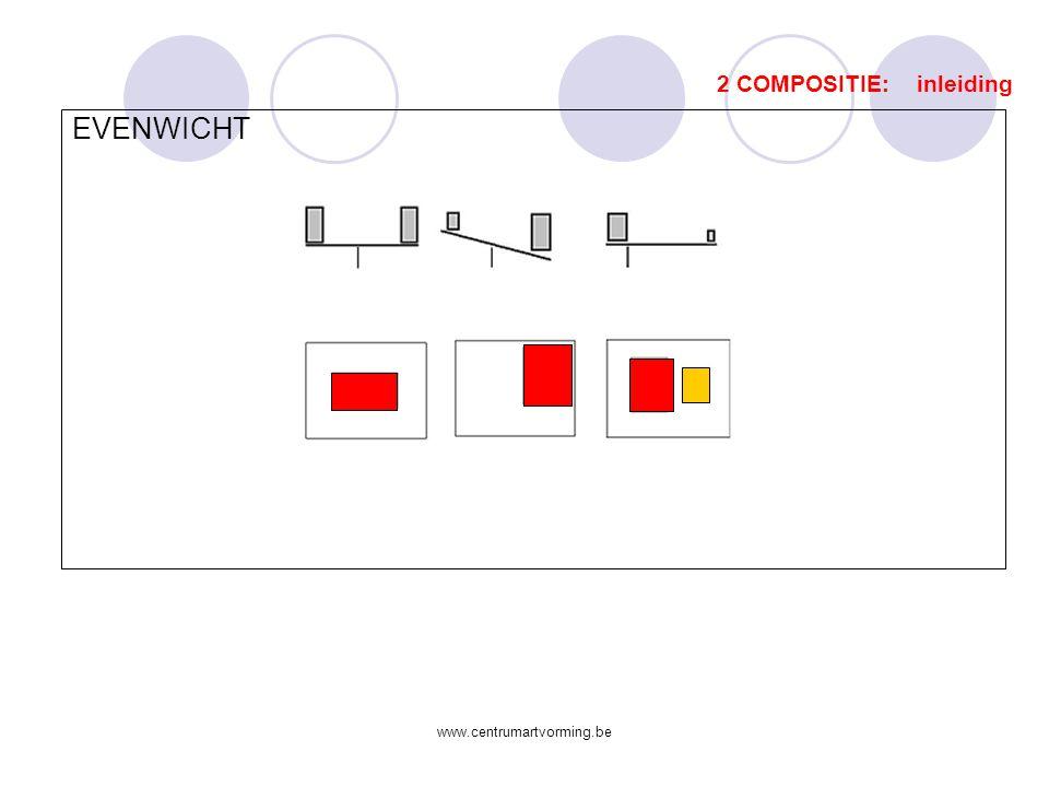 2 COMPOSITIE: inleiding