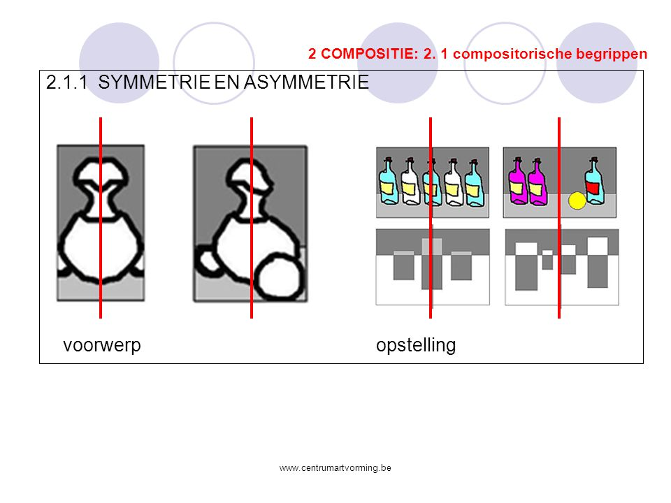 2.1.1 SYMMETRIE EN ASYMMETRIE