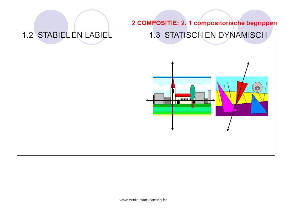 1.2 STABIEL EN LABIEL 1.3 STATISCH EN DYNAMISCH
