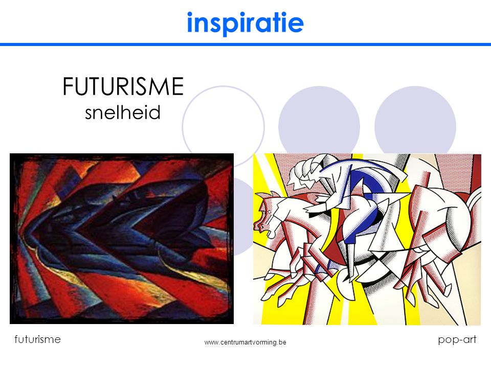 inspiratie FUTURISME snelheid futurisme pop-art