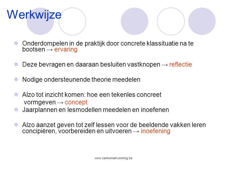 Werkwijze Onderdompelen in de praktijk door concrete klassituatie na te bootsen → ervaring.