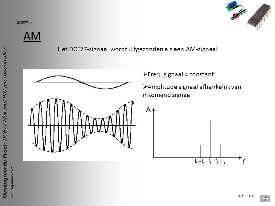 Het DCF77-signaal wordt uitgezonden als een AM-signaal