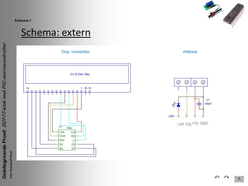 Schema > Schema: extern ⃔ ⃕