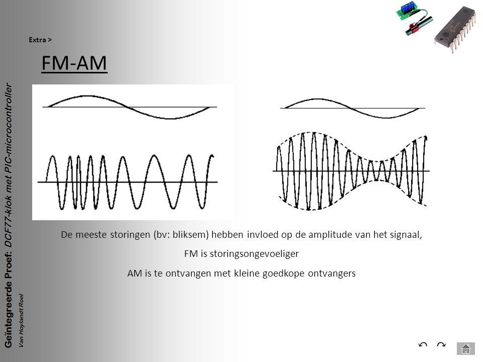 Extra > FM-AM. De meeste storingen (bv: bliksem) hebben invloed op de amplitude van het signaal, FM is storingsongevoeliger.