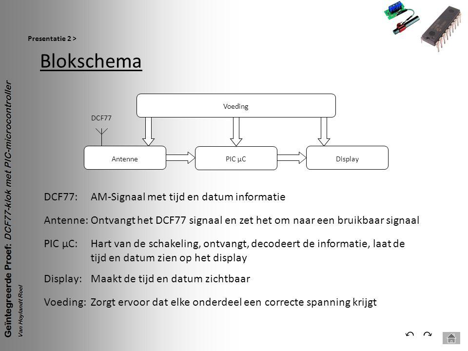 Blokschema ⃔ ⃕ DCF77: AM-Signaal met tijd en datum informatie