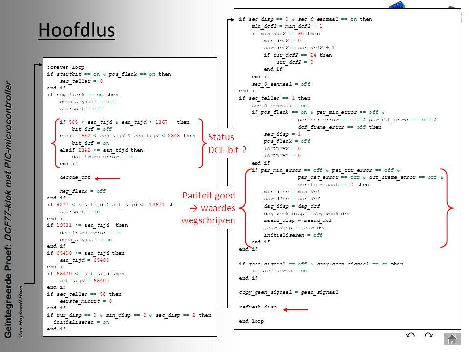 Hoofdlus ⃔ ⃕ Status DCF-bit Pariteit goed → waardes wegschrijven