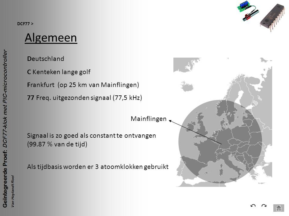 Algemeen ⃔ ⃕ Deutschland C Kenteken lange golf