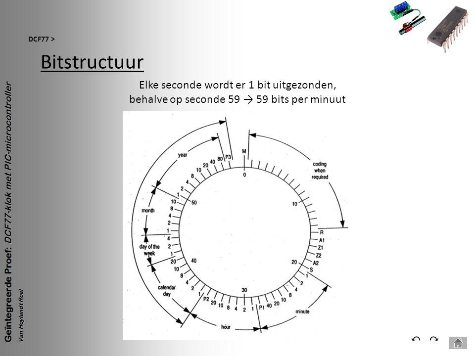 DCF77 > Bitstructuur. Elke seconde wordt er 1 bit uitgezonden, behalve op seconde 59 → 59 bits per minuut.