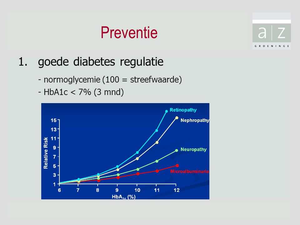 Preventie goede diabetes regulatie