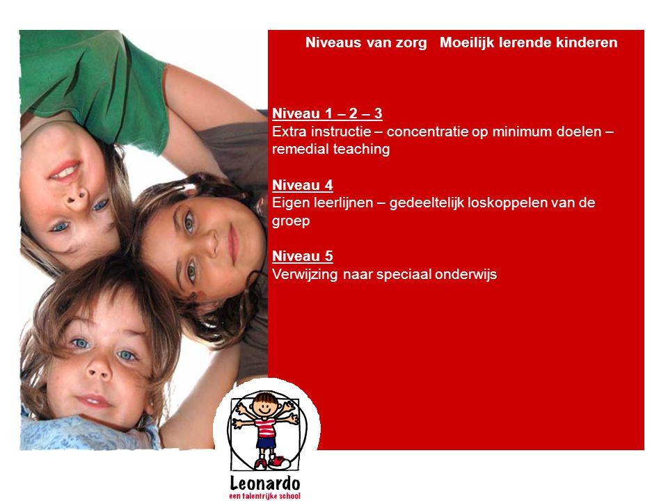 Niveaus van zorg Moeilijk lerende kinderen