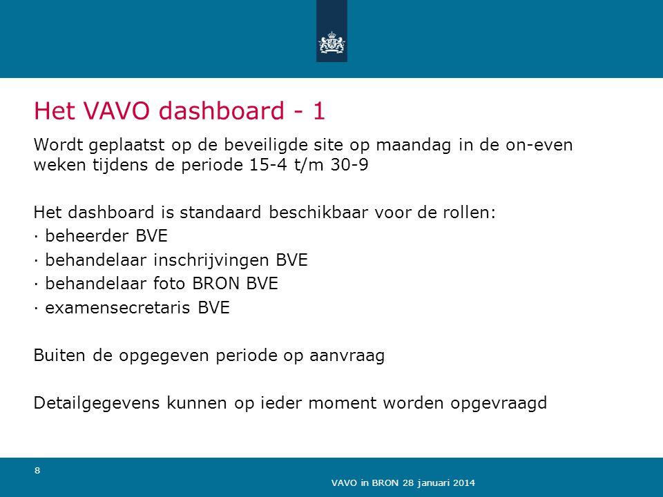 Het VAVO dashboard - 1 Wordt geplaatst op de beveiligde site op maandag in de on-even weken tijdens de periode 15-4 t/m 30-9.