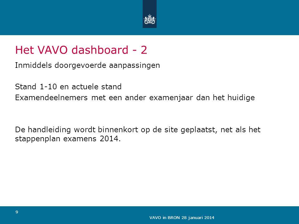 Het VAVO dashboard - 2 Inmiddels doorgevoerde aanpassingen