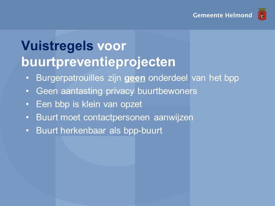 Vuistregels voor buurtpreventieprojecten