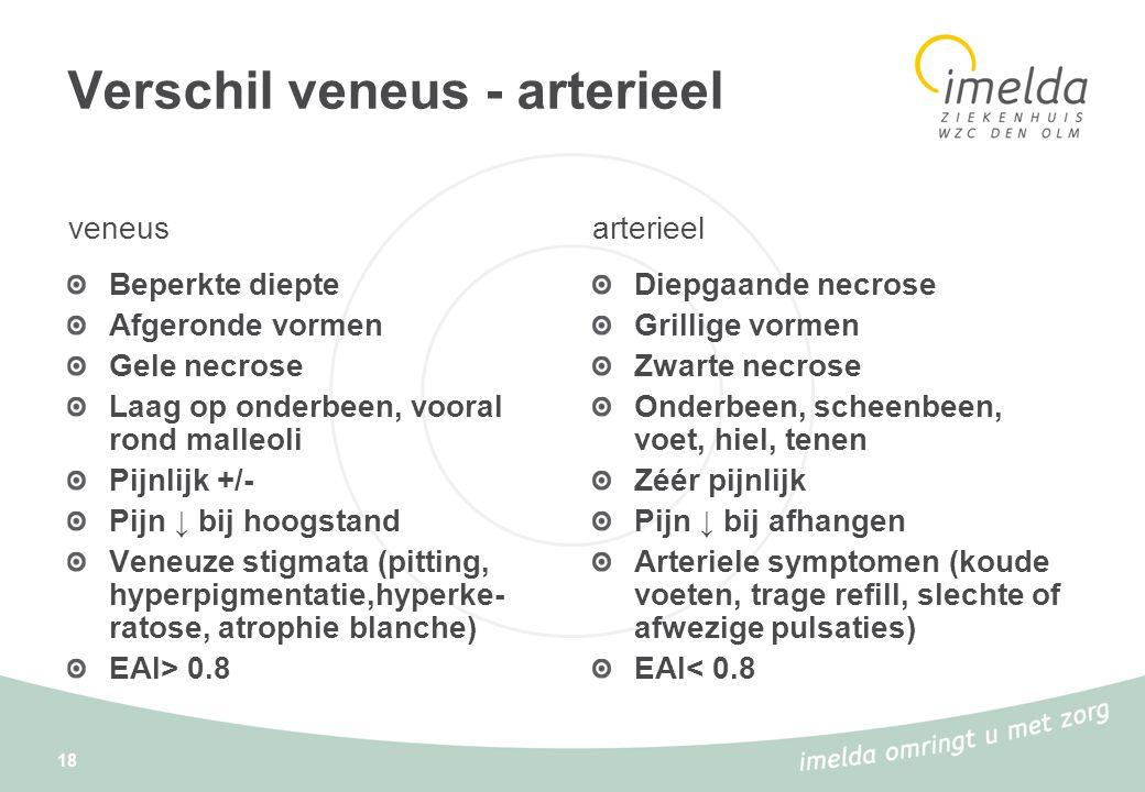 Verschil veneus - arterieel