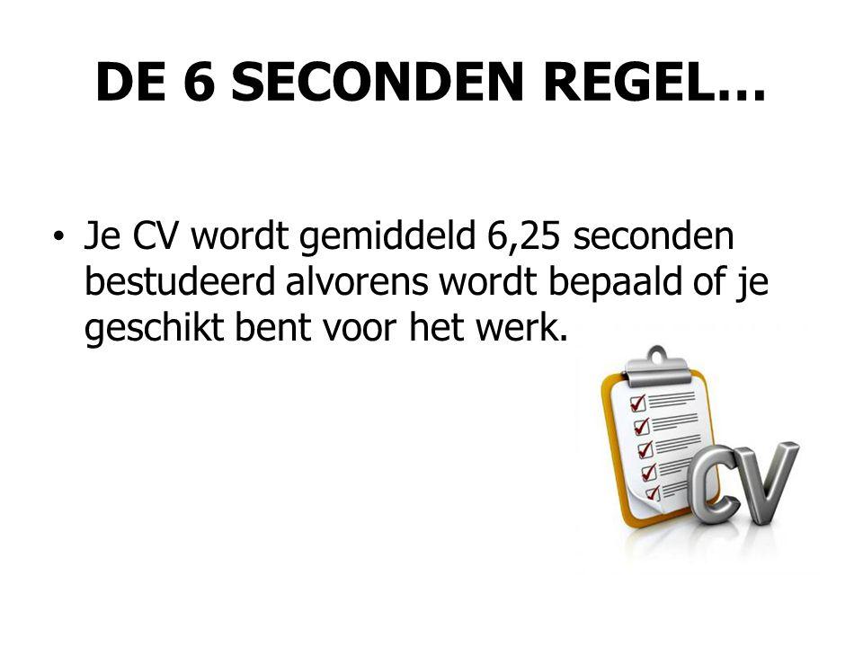 DE 6 SECONDEN REGEL… Je CV wordt gemiddeld 6,25 seconden bestudeerd alvorens wordt bepaald of je geschikt bent voor het werk.