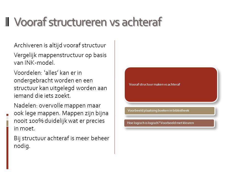 Vooraf structureren vs achteraf