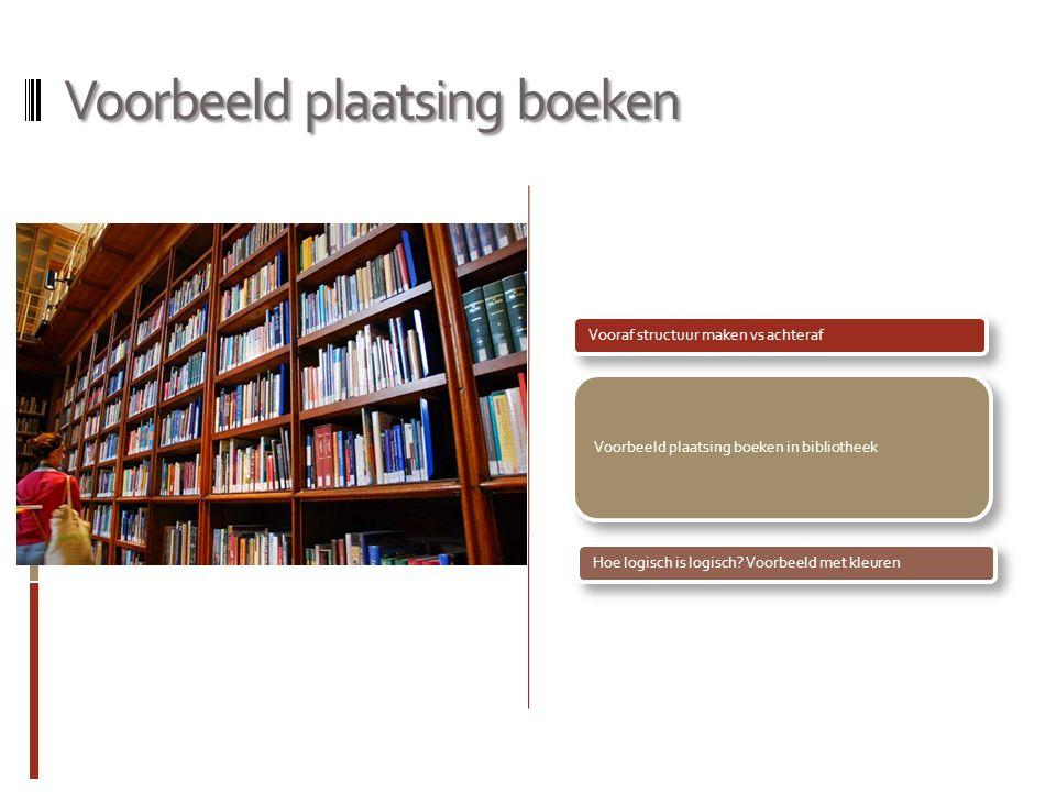 Voorbeeld plaatsing boeken