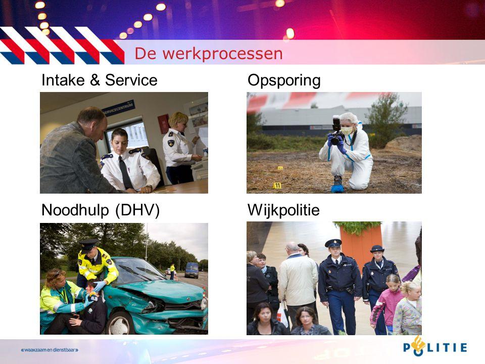 De werkprocessen Intake & Service Opsporing Noodhulp (DHV) Wijkpolitie