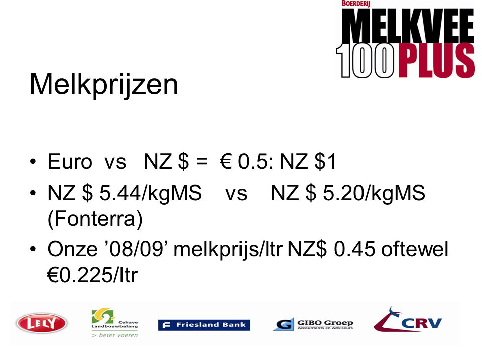 Melkprijzen Euro vs NZ $ = € 0.5: NZ $1
