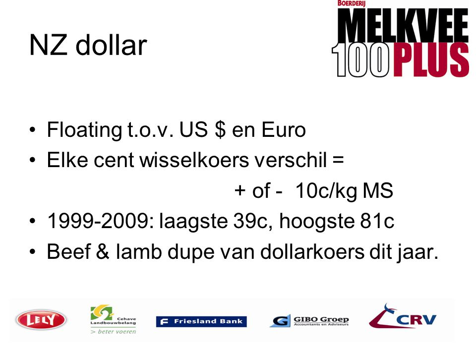 NZ dollar Floating t.o.v. US $ en Euro