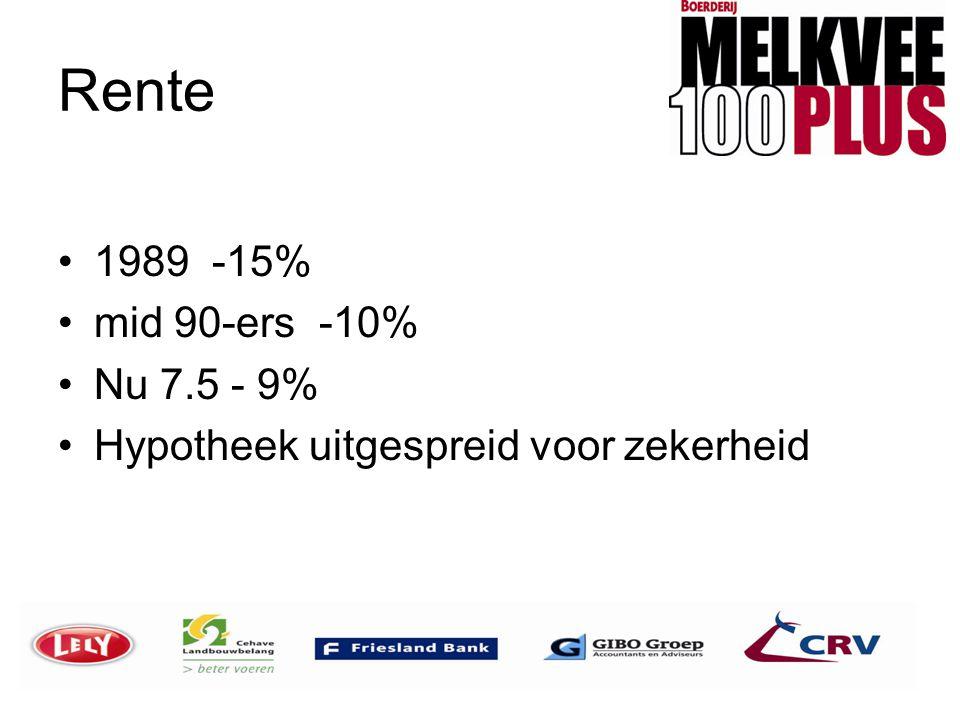 Rente 1989 -15% mid 90-ers -10% Nu 7.5 - 9%