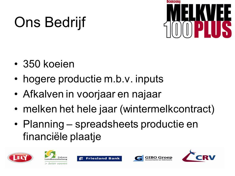 Ons Bedrijf 350 koeien hogere productie m.b.v. inputs