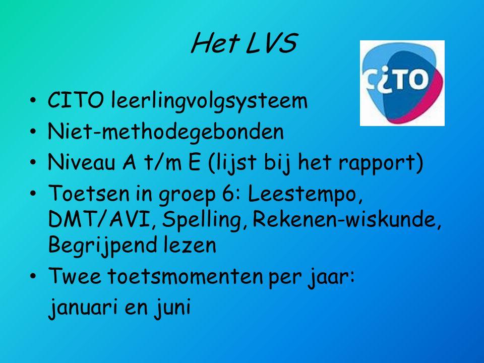 Het LVS CITO leerlingvolgsysteem Niet-methodegebonden