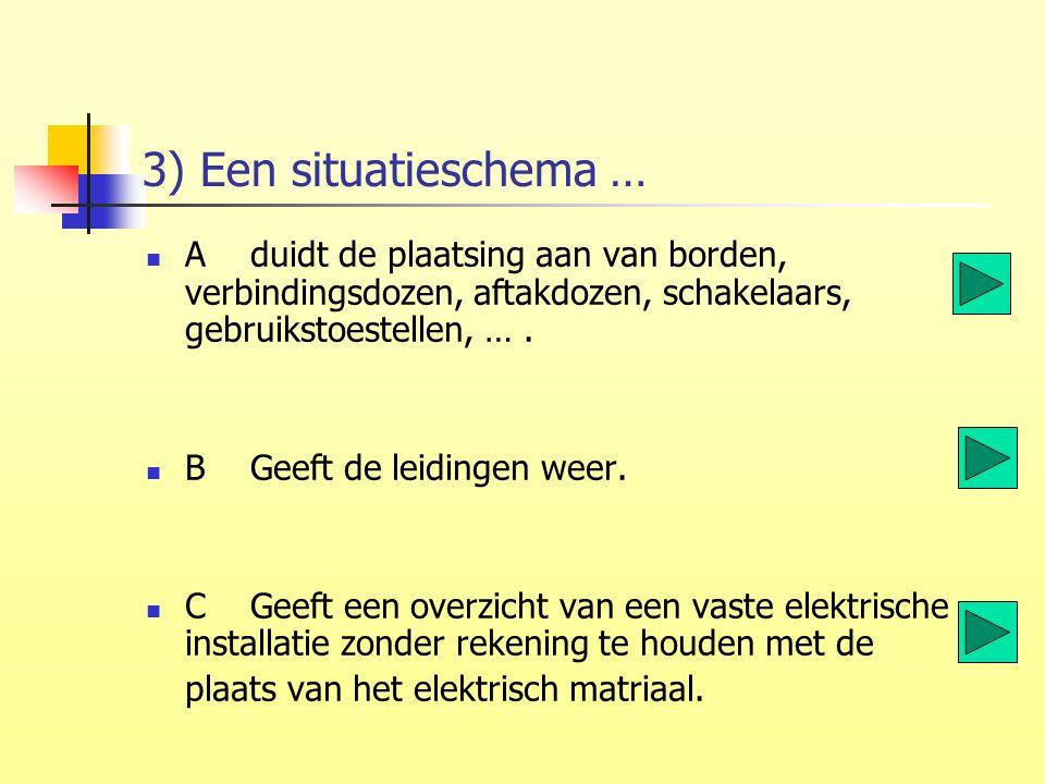 3) Een situatieschema … A duidt de plaatsing aan van borden, verbindingsdozen, aftakdozen, schakelaars, gebruikstoestellen, … .