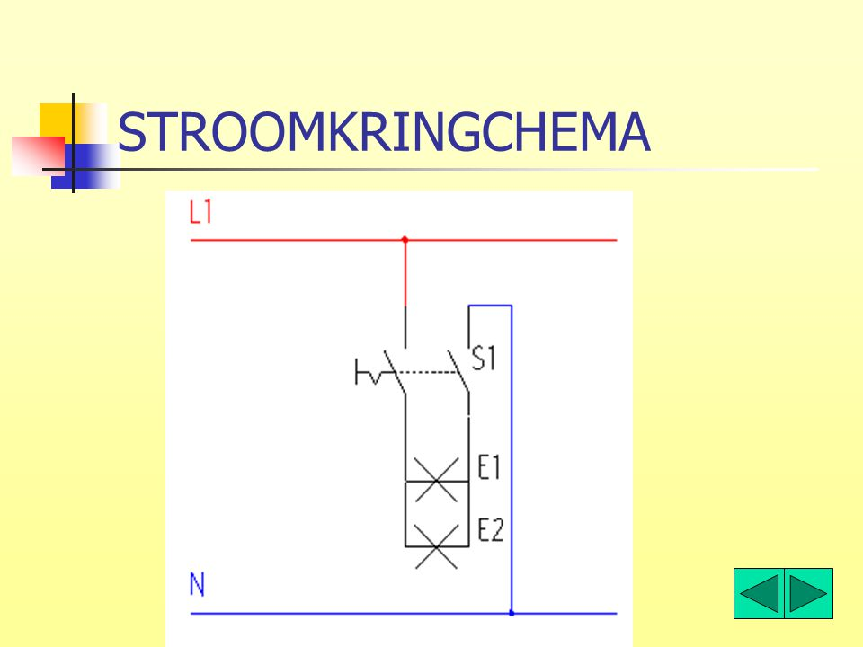 STROOMKRINGCHEMA