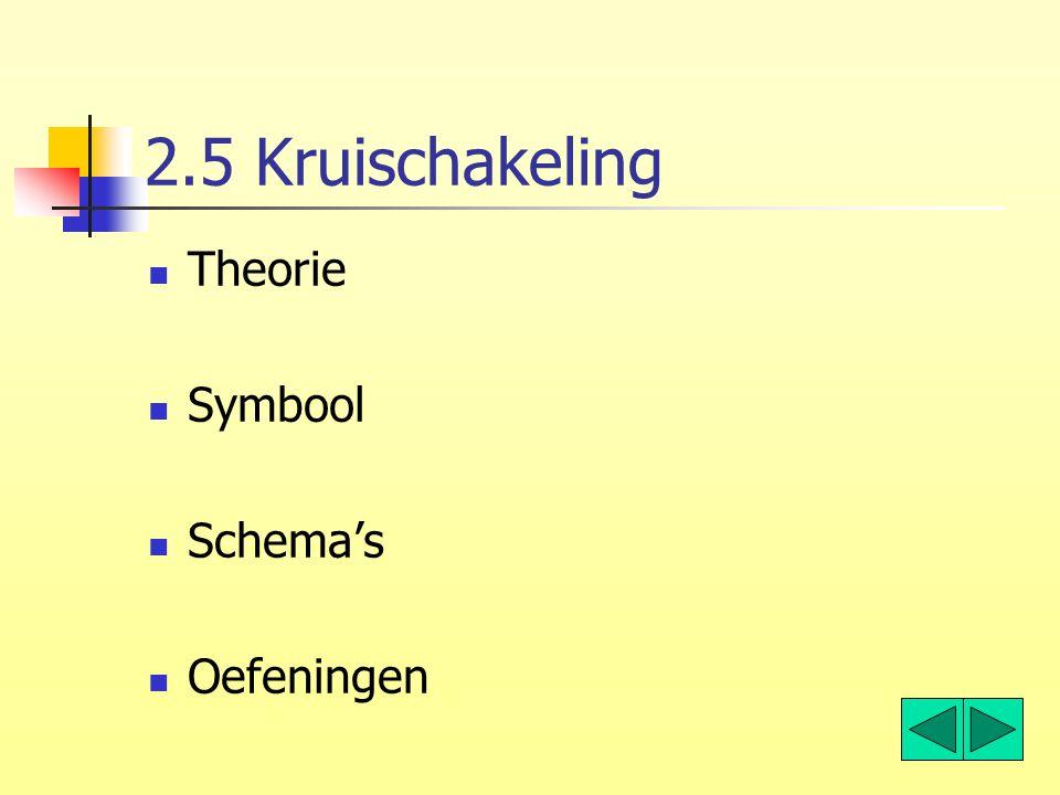 2.5 Kruischakeling Theorie Symbool Schema's Oefeningen