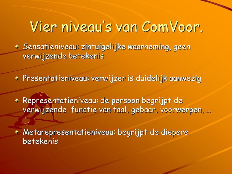 Vier niveau's van ComVoor.