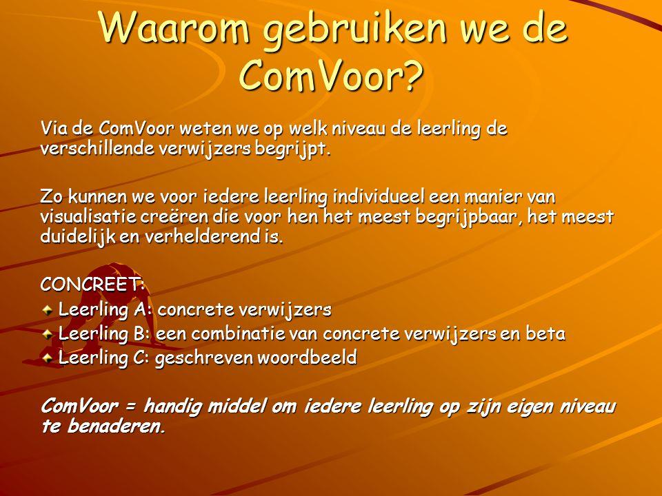 Waarom gebruiken we de ComVoor
