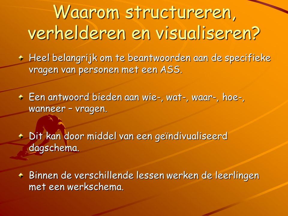 Waarom structureren, verhelderen en visualiseren