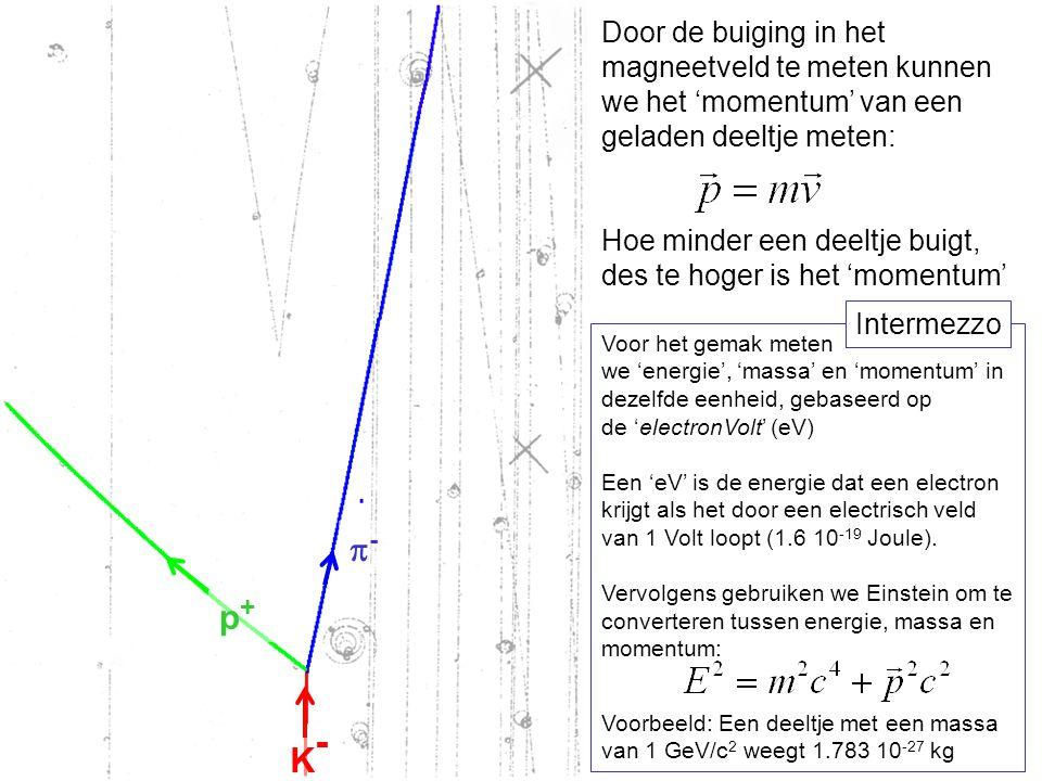 Door de buiging in het magneetveld te meten kunnen we het 'momentum' van een geladen deeltje meten: