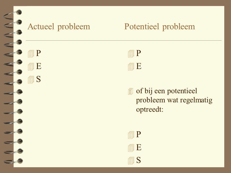 Actueel probleem Potentieel probleem