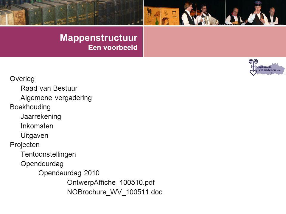 Mappenstructuur Een voorbeeld