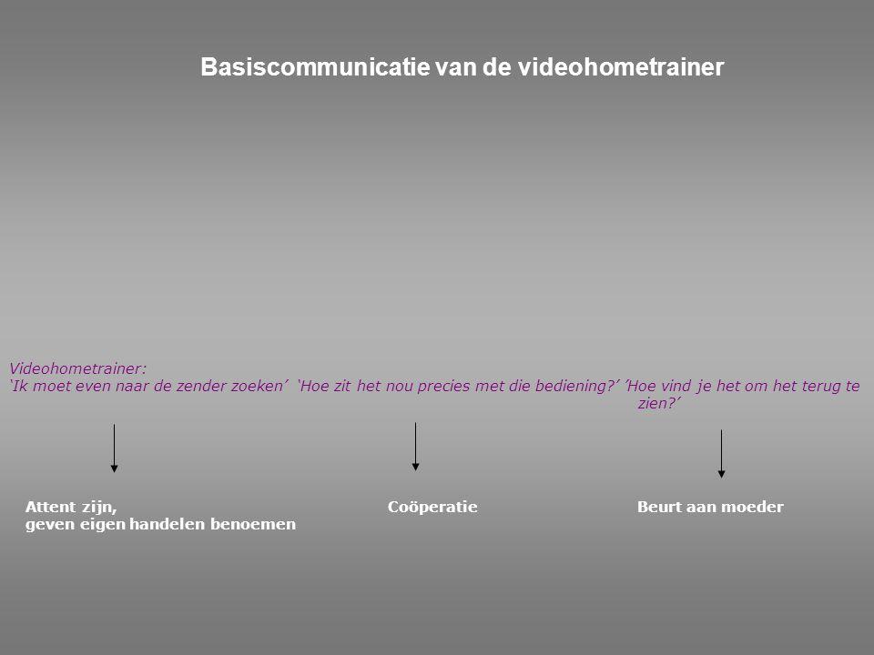 Basiscommunicatie van de videohometrainer