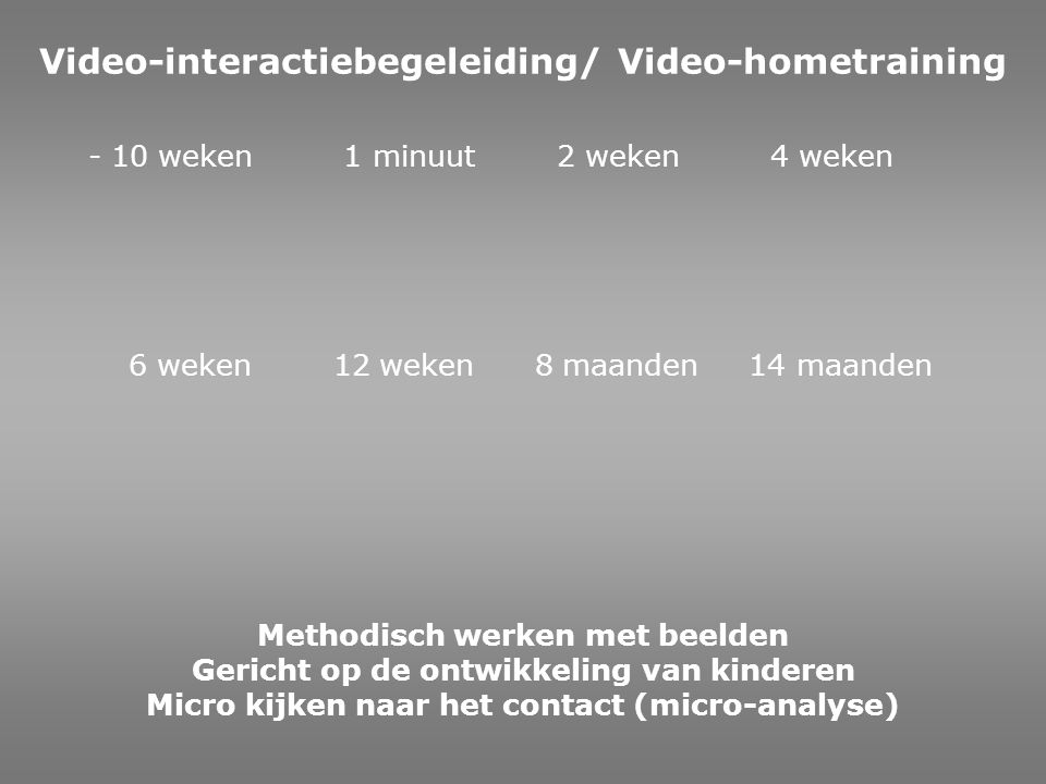 Video-interactiebegeleiding/ Video-hometraining