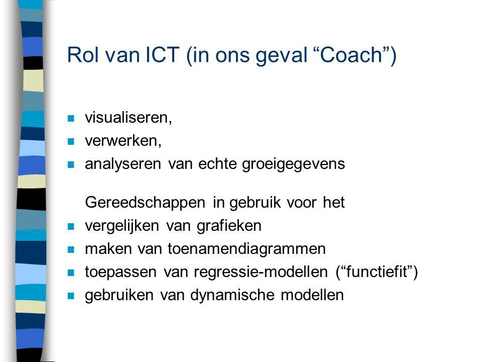 Rol van ICT (in ons geval Coach )