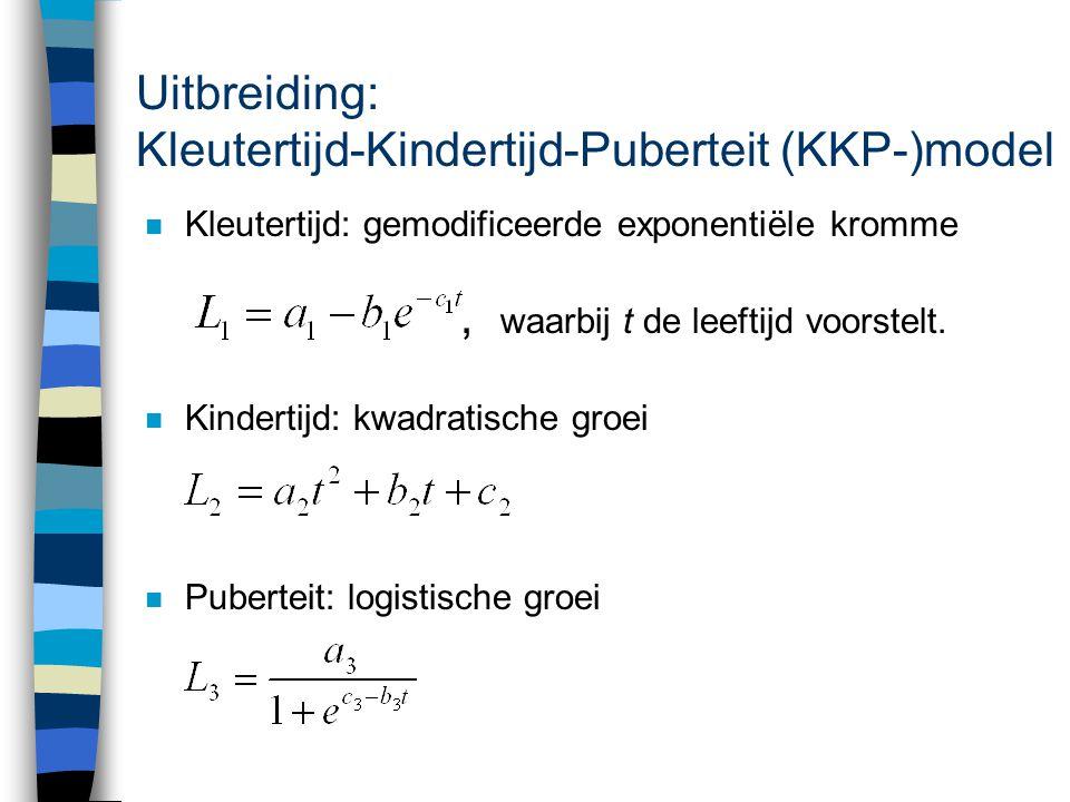 Uitbreiding: Kleutertijd-Kindertijd-Puberteit (KKP-)model