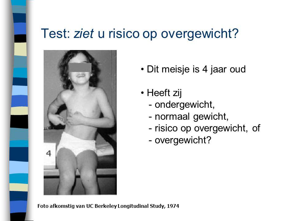 Test: ziet u risico op overgewicht