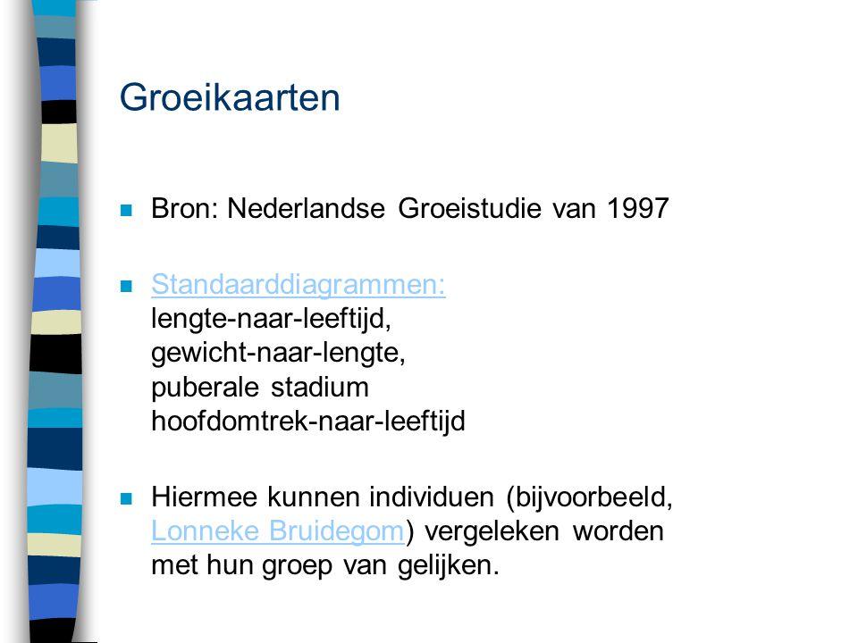 Groeikaarten Bron: Nederlandse Groeistudie van 1997