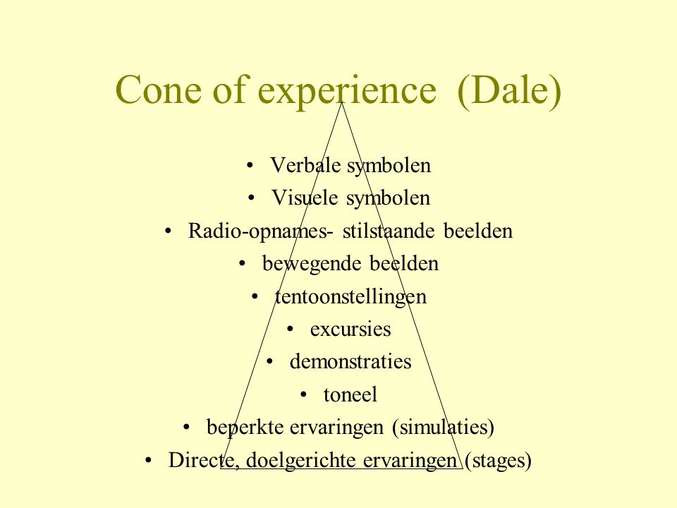 Cone of experience (Dale)