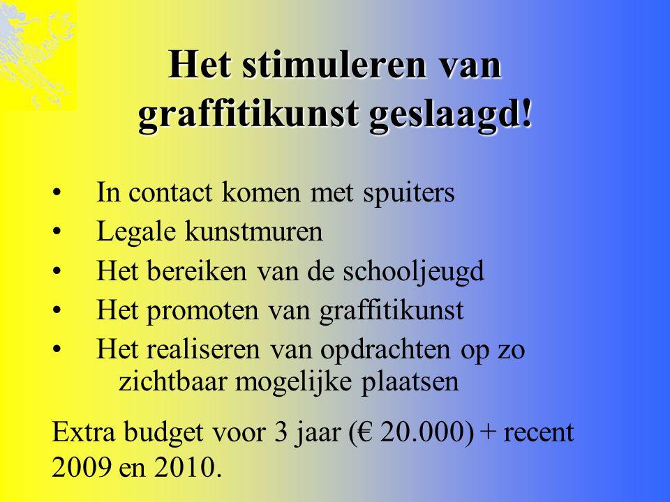 Het stimuleren van graffitikunst geslaagd!