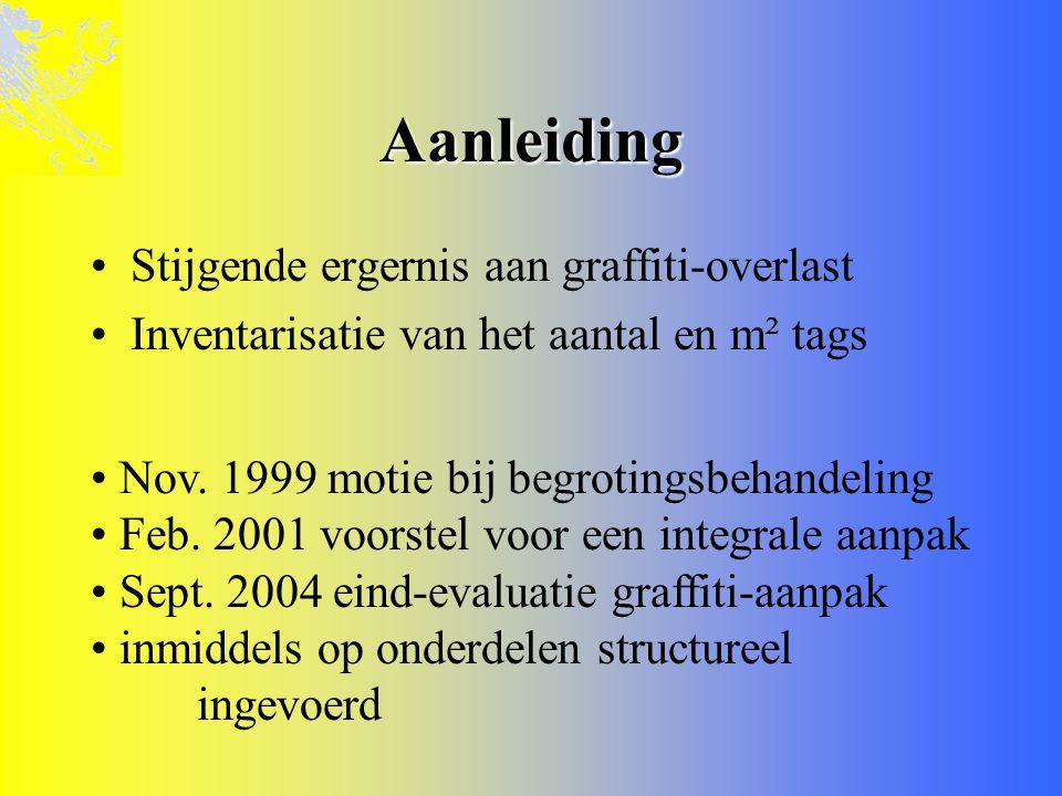 Aanleiding Stijgende ergernis aan graffiti-overlast