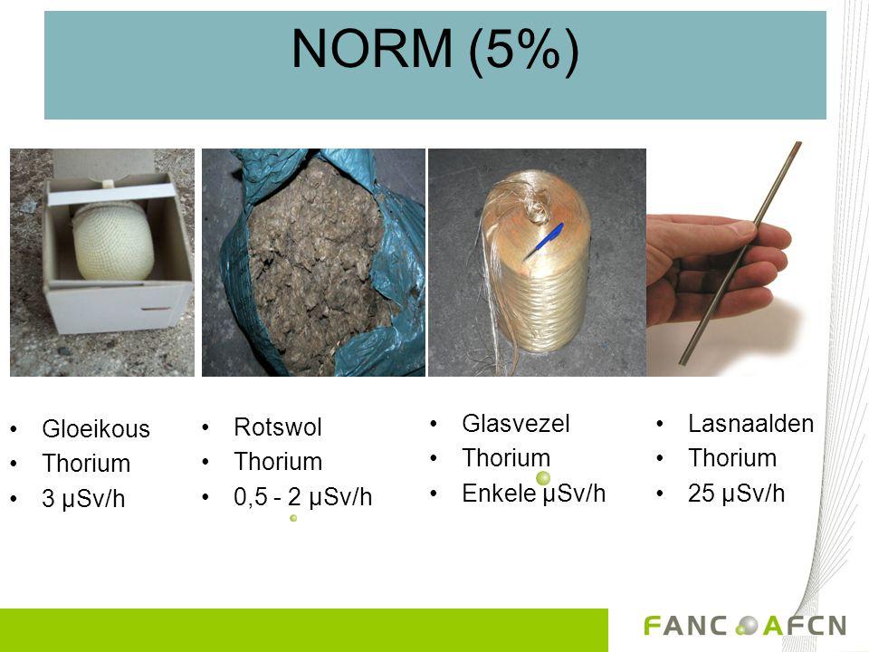NORM (5%) Gloeikous Thorium 3 µSv/h Rotswol Thorium 0,5 - 2 µSv/h