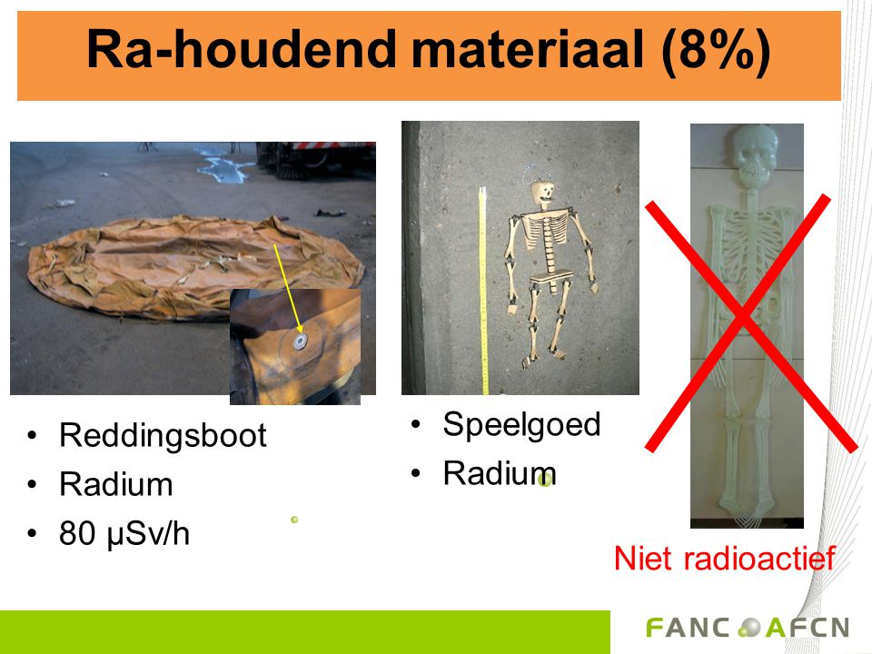 Ra-houdend materiaal (8%)